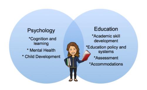 venn diagram explaining Psychology and Education